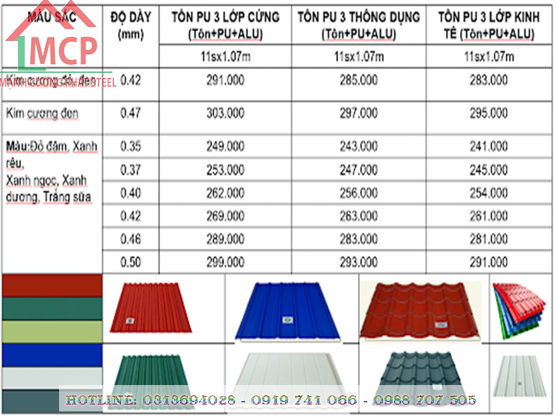 Quotation sheet for construction steel at the end of April 2020
