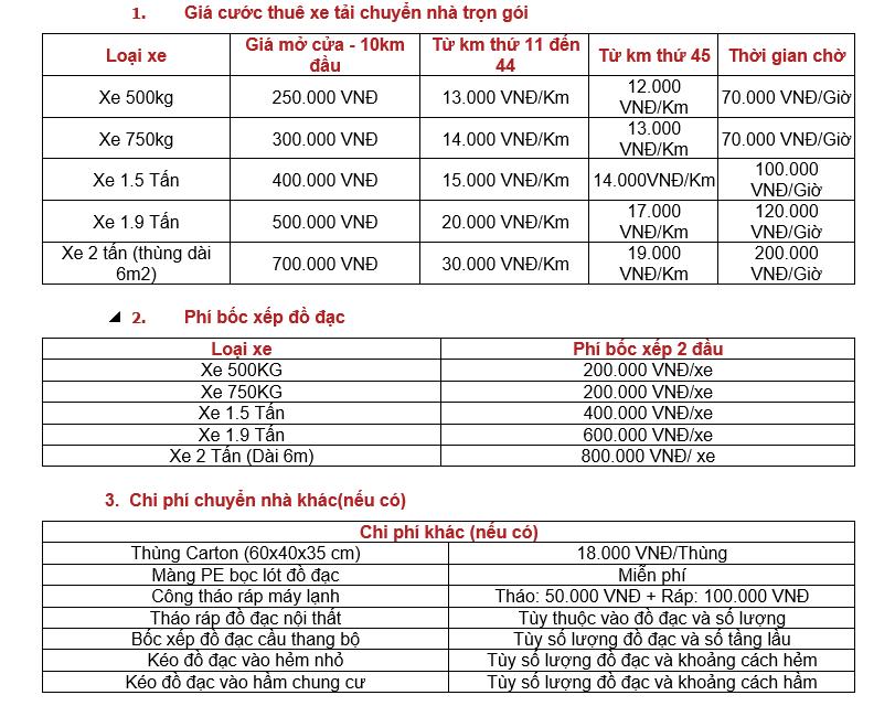 house transfer service price list